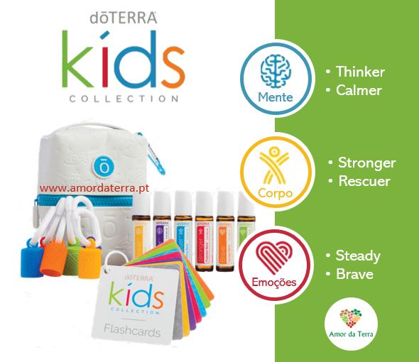 Kit Colecção Crianças - Kids Collection dōTERRA