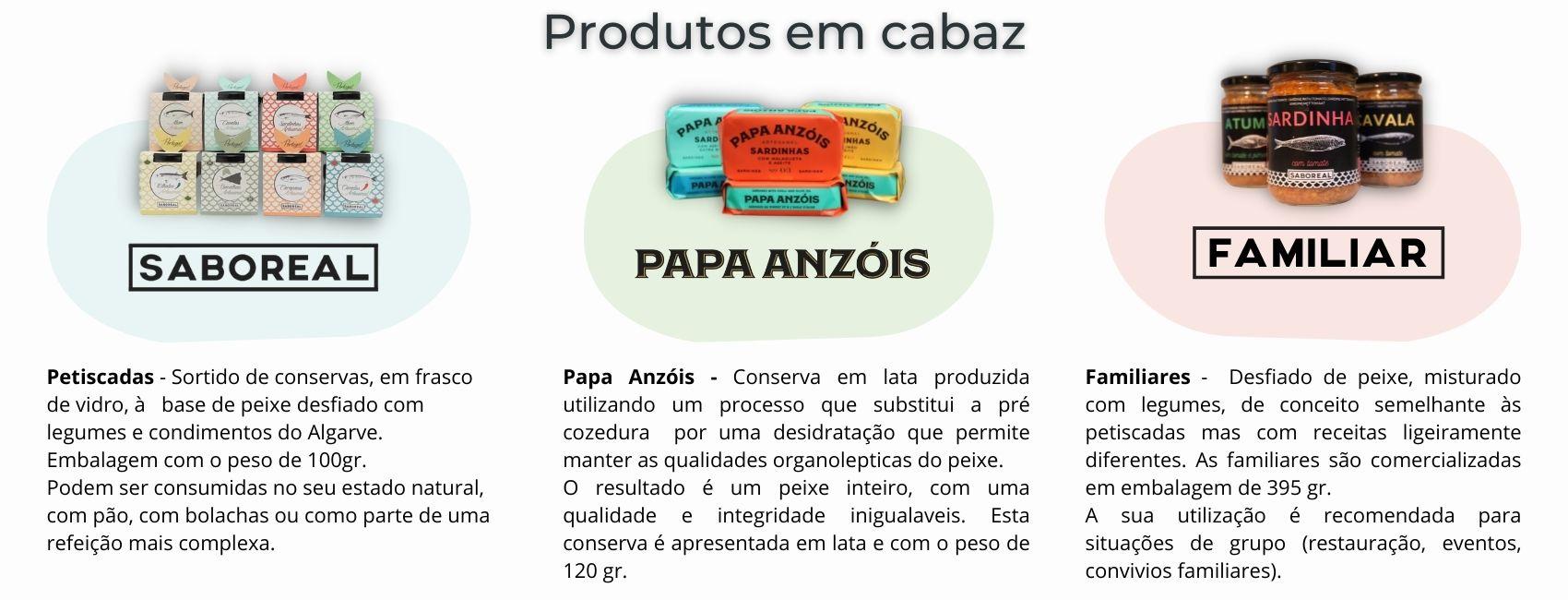 Conserveira do Arade - Cabazes especiais, únicos, inesquecíveis.  cabaz nativo.  Cabaz para o Pai.  Cabaz Portugal.  Conserveira do Arade