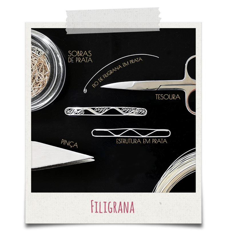 Gigi For Beauty Lovers - Cultura Portuguesa - Filigrana